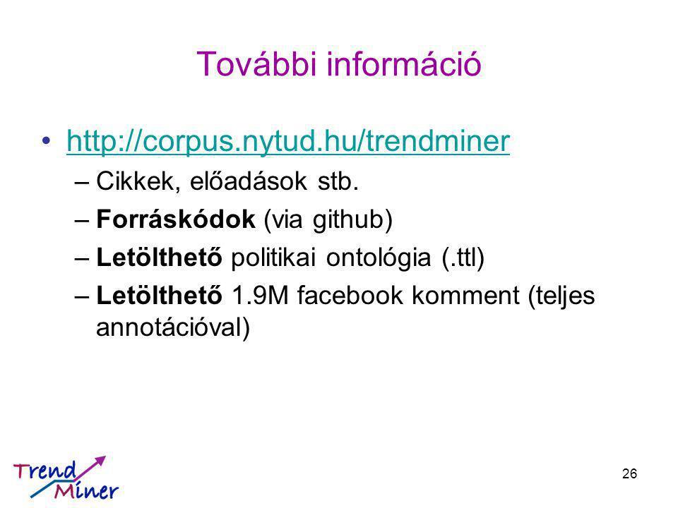 További információ http://corpus.nytud.hu/trendminerhttp://corpus.nytud.hu/trendminer –Cikkek, előadások stb.