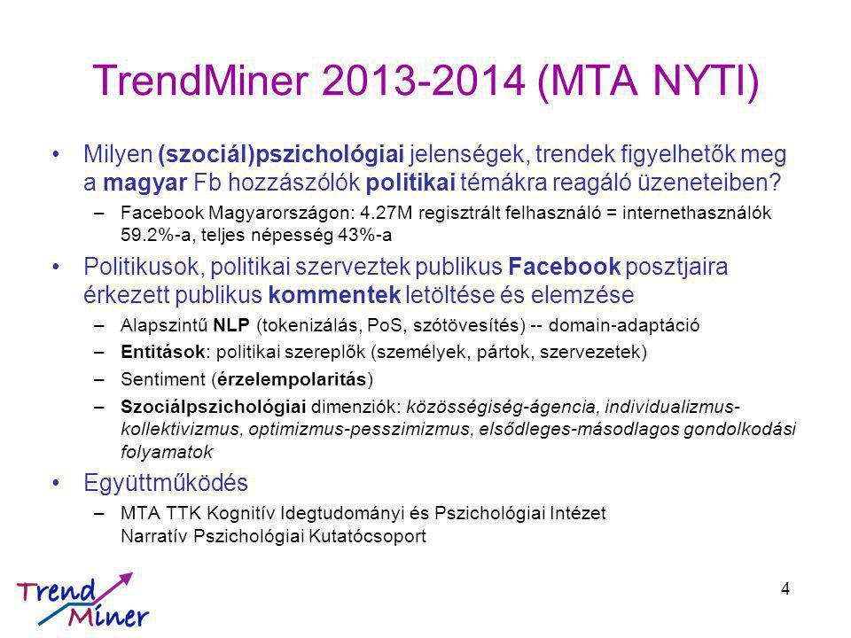 TrendMiner 2013-2014 (MTA NYTI) Milyen (szociál)pszichológiai jelenségek, trendek figyelhetők meg a magyar Fb hozzászólók politikai témákra reagáló üzeneteiben.
