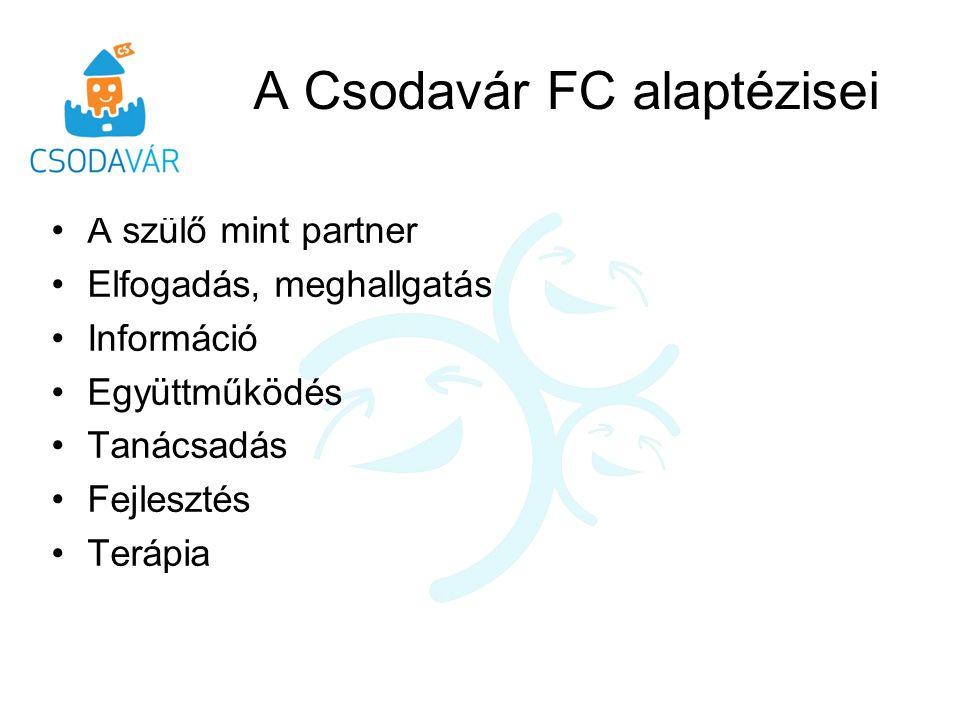 A Csodavár FC alaptézisei A szülő mint partner Elfogadás, meghallgatás Információ Együttműködés Tanácsadás Fejlesztés Terápia