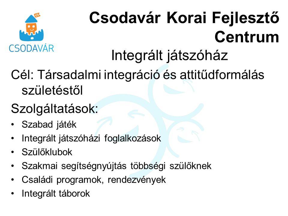 Cél: Társadalmi integráció és attitűdformálás születéstől Szolgáltatások: Szabad játék Integrált játszóházi foglalkozások Szülőklubok Szakmai segítségnyújtás többségi szülőknek Családi programok, rendezvények Integrált táborok Csodavár Korai Fejlesztő Centrum Integrált játszóház
