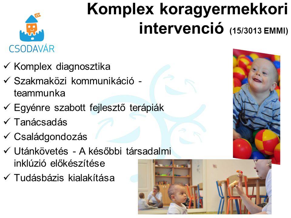 Komplex koragyermekkori intervenció (15/3013 EMMI) Komplex diagnosztika Szakmaközi kommunikáció - teammunka Egyénre szabott fejlesztő terápiák Tanácsa