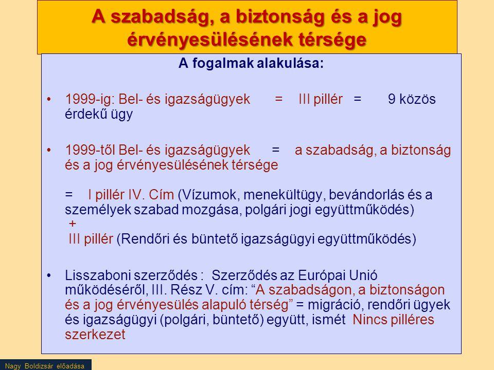 Nagy Boldizsár előadása A szabadság, a biztonság és a jog érvényesülésének térsége A fogalmak alakulása: 1999-ig: Bel- és igazságügyek = III pillér =