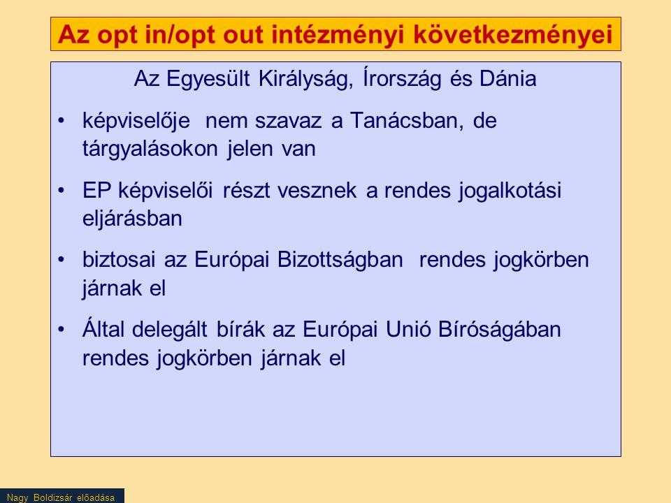 Nagy Boldizsár előadása Az opt in/opt out intézményi következményei Az Egyesült Királyság, Írország és Dánia képviselője nem szavaz a Tanácsban, de tá