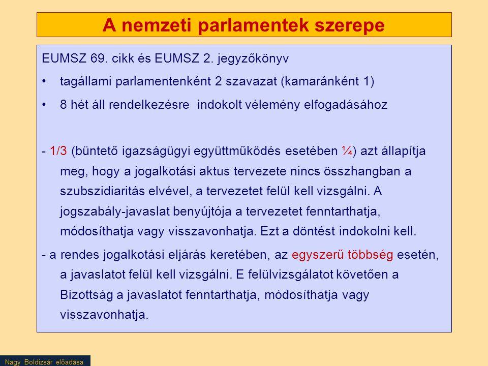 Nagy Boldizsár előadása A nemzeti parlamentek szerepe EUMSZ 69. cikk és EUMSZ 2. jegyzőkönyv tagállami parlamentenként 2 szavazat (kamaránként 1) 8 hé