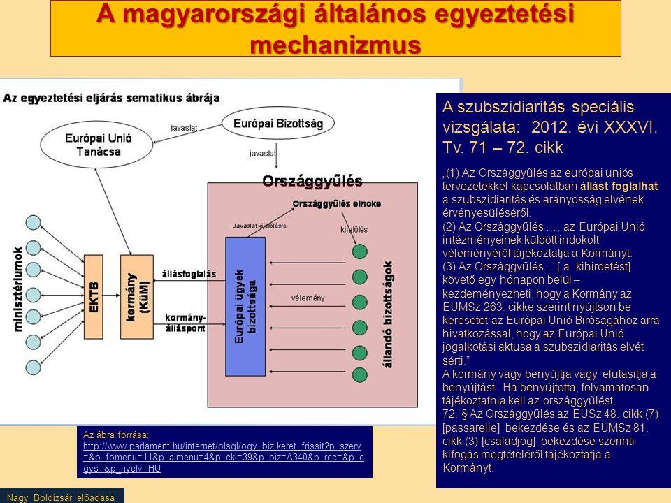 """Nagy Boldizsár előadása A magyarországi általános egyeztetési mechanizmus A szubszidiaritás speciális vizsgálata: 2012. évi XXXVI. Tv. 71 – 72. cikk """""""