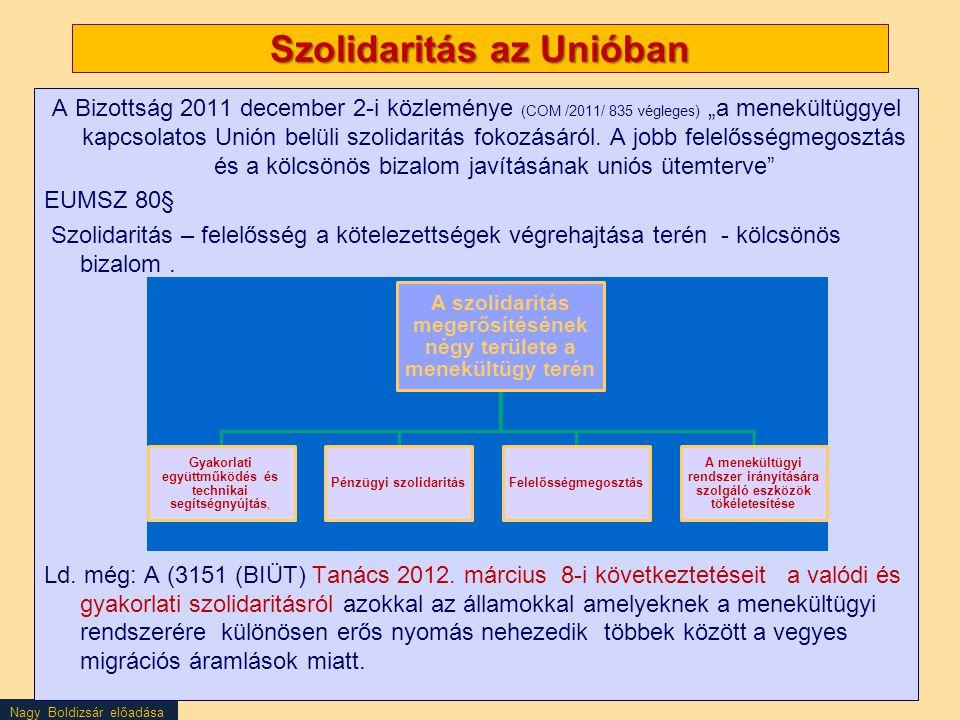 """Nagy Boldizsár előadása Szolidaritás az Unióban A Bizottság 2011 december 2-i közleménye (COM /2011/ 835 végleges) """"a menekültüggyel kapcsolatos Unión"""