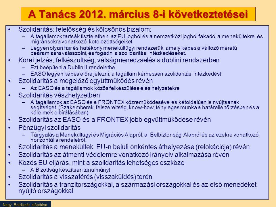 Nagy Boldizsár előadása A Tanács 2012. március 8-i következtetései Szolidaritás: felelősség és kölcsönös bizalom: –A tagállamok tartsák tiszteletben a