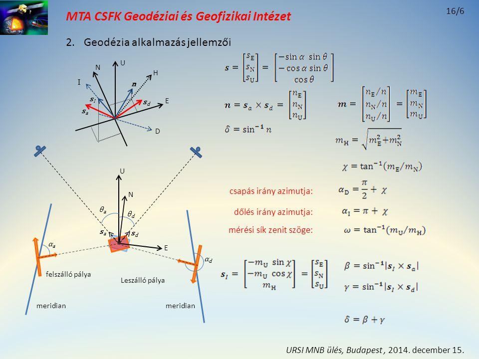 MTA CSFK Geodéziai és Geofizikai Intézet D I γ β π/2+γ π/2‒ β Δs d (+) Δs a (+) I =f d (D) I =f a (D) PS D I sIsI sasa sdsd γ β δ 2.Geodézia alkalmazás jellemzői 16/7 URSI MNB ülés, Budapest, 2014.