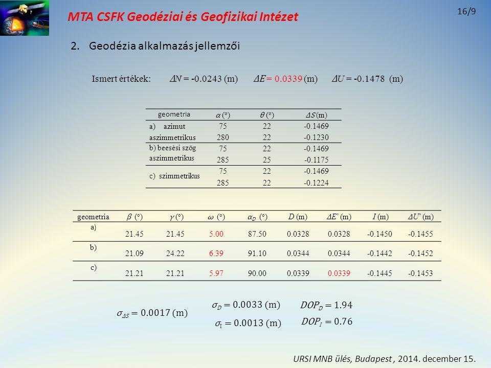 MTA CSFK Geodéziai és Geofizikai Intézet Ismert értékek: Δ N = -0.0243 (m) ΔE = 0.0339 (m) Δ U = -0.1478 (m) geometria α ( o ) θ ( o ) ΔS (m) a) azimu