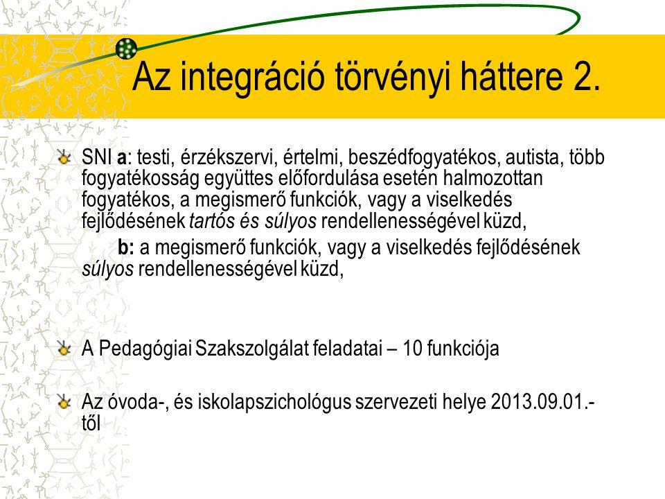 Az integráció törvényi háttere 2. SNI a : testi, érzékszervi, értelmi, beszédfogyatékos, autista, több fogyatékosság együttes előfordulása esetén halm