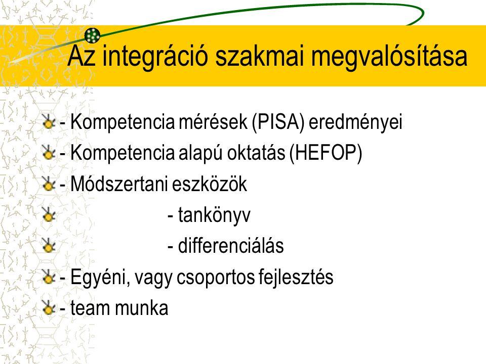 Az integráció szakmai megvalósítása - Kompetencia mérések (PISA) eredményei - Kompetencia alapú oktatás (HEFOP) - Módszertani eszközök - tankönyv - di