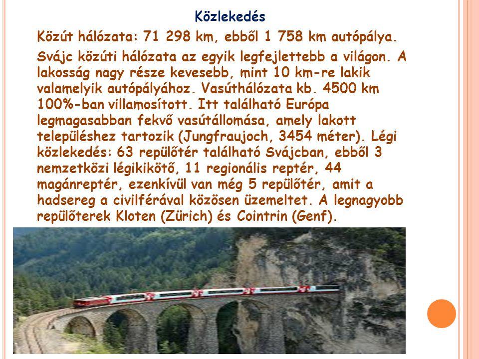 Közlekedés Közút hálózata: 71 298 km, ebből 1 758 km autópálya. Svájc közúti hálózata az egyik legfejlettebb a világon. A lakosság nagy része kevesebb