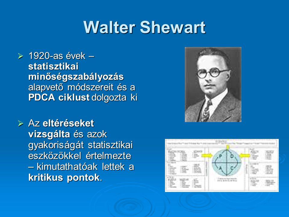 Walter Shewart  1920-as évek – statisztikai minőségszabályozás alapvető módszereit és a PDCA ciklust dolgozta ki  Az eltéréseket vizsgálta és azok g