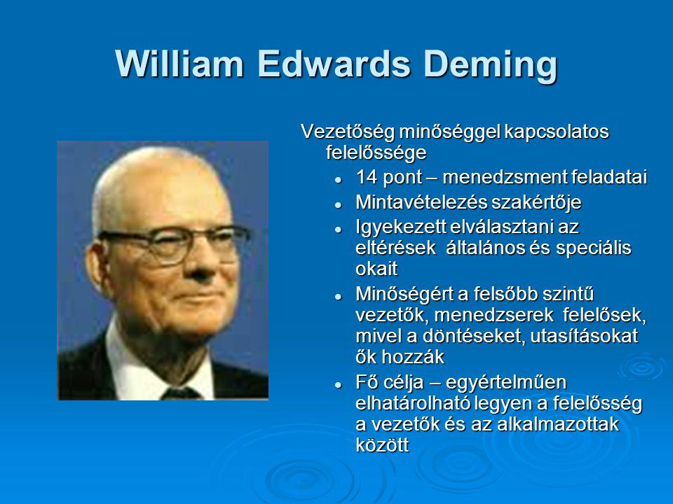 William Edwards Deming Vezetőség minőséggel kapcsolatos felelőssége 14 pont – menedzsment feladatai Mintavételezés szakértője Igyekezett elválasztani