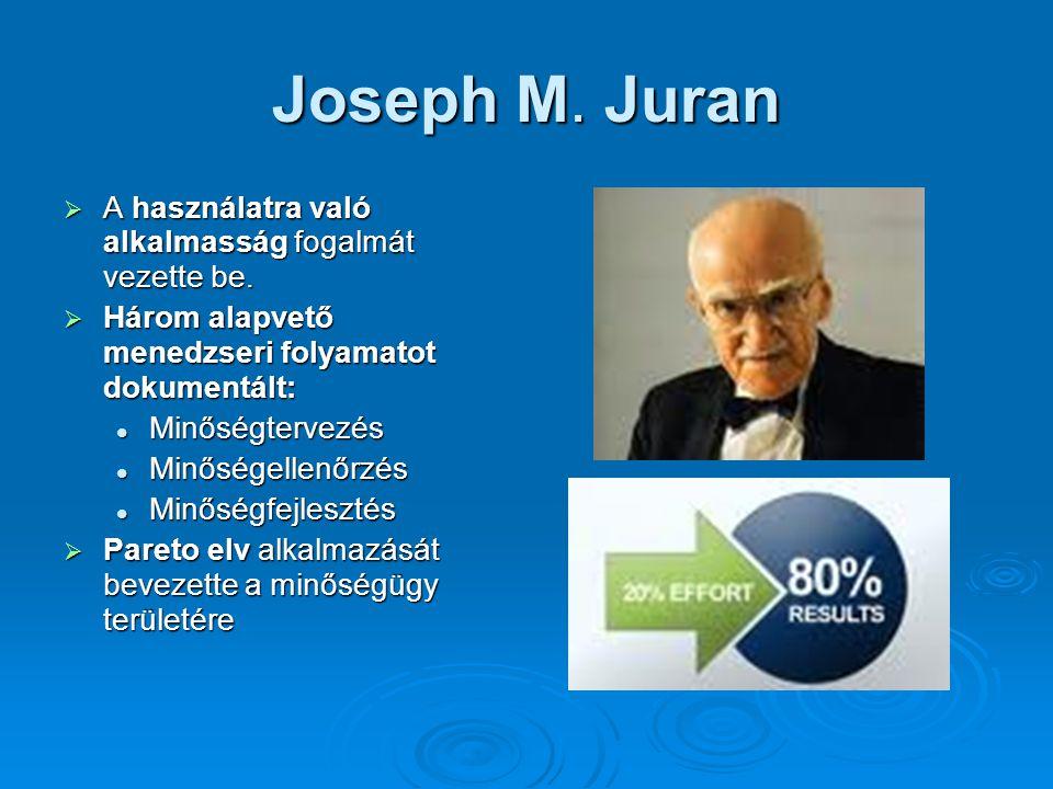 Joseph M. Juran  A használatra való alkalmasság fogalmát vezette be.  Három alapvető menedzseri folyamatot dokumentált: Minőségtervezés Minőségterve
