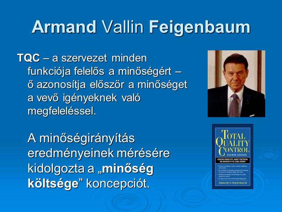 Armand Vallin Feigenbaum TQC – a szervezet minden funkciója felelős a minőségért – ő azonosítja először a minőséget a vevő igényeknek való megfeleléss