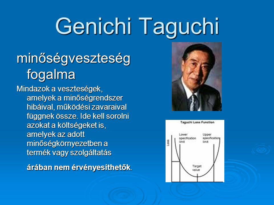 Genichi Taguchi minőségveszteség fogalma Mindazok a veszteségek, amelyek a minőségrendszer hibáival, működési zavaraival függnek össze. Ide kell sorol