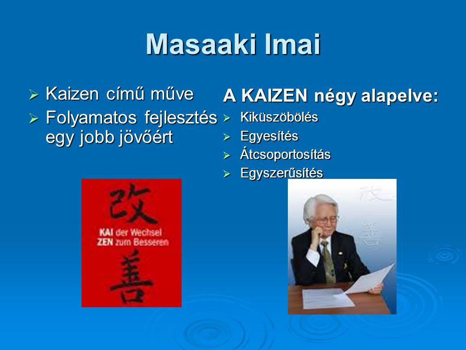 Masaaki Imai  Kaizen című műve  Folyamatos fejlesztés egy jobb jövőért A KAIZEN négy alapelve:  Kiküszöbölés  Egyesítés  Átcsoportosítás  Egysze