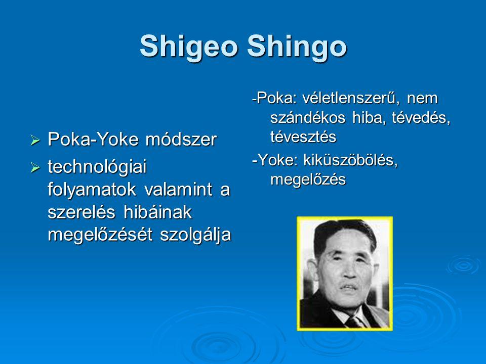 Shigeo Shingo  Poka-Yoke módszer  technológiai folyamatok valamint a szerelés hibáinak megelőzését szolgálja - Poka: véletlenszerű, nem szándékos hi