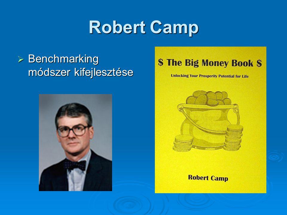Robert Camp  Benchmarking módszer kifejlesztése