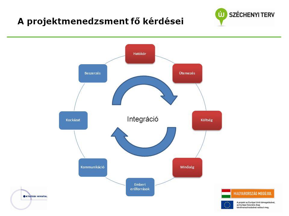 Milyen projektet tudunk azonosítani a KIR-hez kapcsolódóan.
