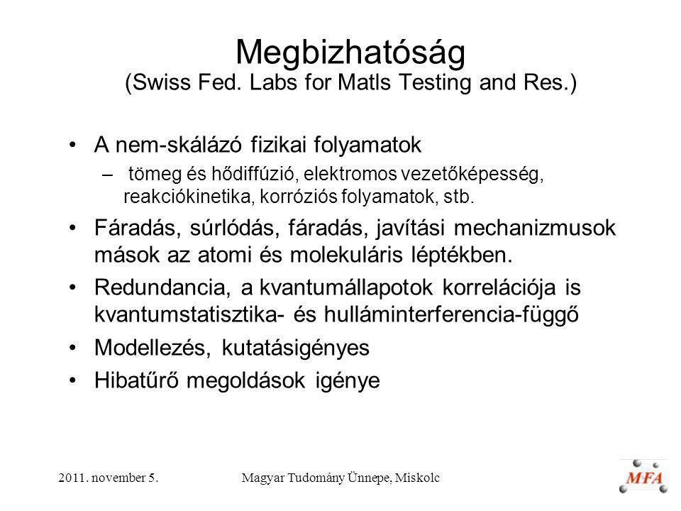 2011.november 5.Magyar Tudomány Ünnepe, Miskolc Megbizhatóság (Swiss Fed.