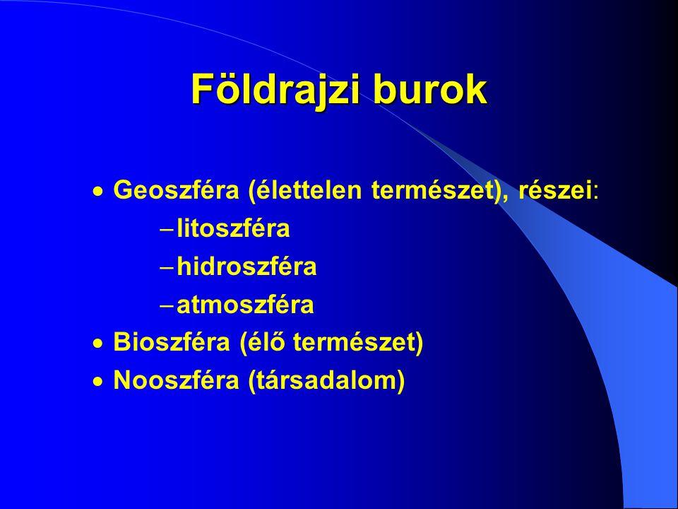 Földrajzi burok  Geoszféra (élettelen természet), részei:  litoszféra  hidroszféra  atmoszféra  Bioszféra (élő természet)  Nooszféra (társadalom)