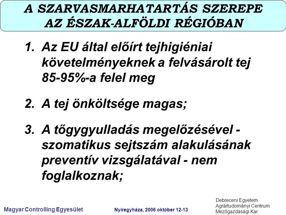 Magyar Controlling Egyesület Nyíregyháza, 2006 október 12-13 Debreceni Egyetem Agrártudományi Centrum Mezőgazdasági Kar A SZARVASMARHATARTÁS SZEREPE AZ ÉSZAK-ALFÖLDI RÉGIÓBAN 1.Az EU által előírt tejhigiéniai követelményeknek a felvásárolt tej 85-95%-a felel meg 2.A tej önköltsége magas; 3.A tőgygyulladás megelőzésével - szomatikus sejtszám alakulásának preventív vizsgálatával - nem foglalkoznak;