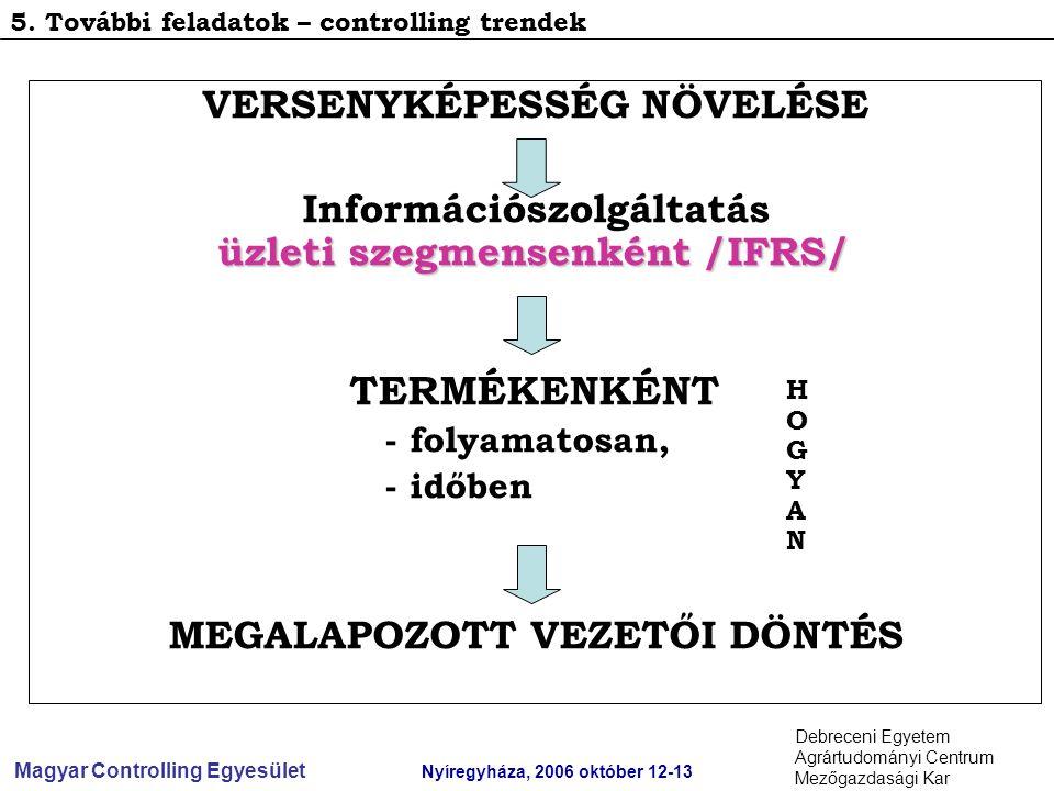 Magyar Controlling Egyesület Nyíregyháza, 2006 október 12-13 Debreceni Egyetem Agrártudományi Centrum Mezőgazdasági Kar VERSENYKÉPESSÉG NÖVELÉSE üzleti szegmensenként /IFRS/ Információszolgáltatás üzleti szegmensenként /IFRS/ TERMÉKENKÉNT - folyamatosan, - időben MEGALAPOZOTT VEZETŐI DÖNTÉS 5.