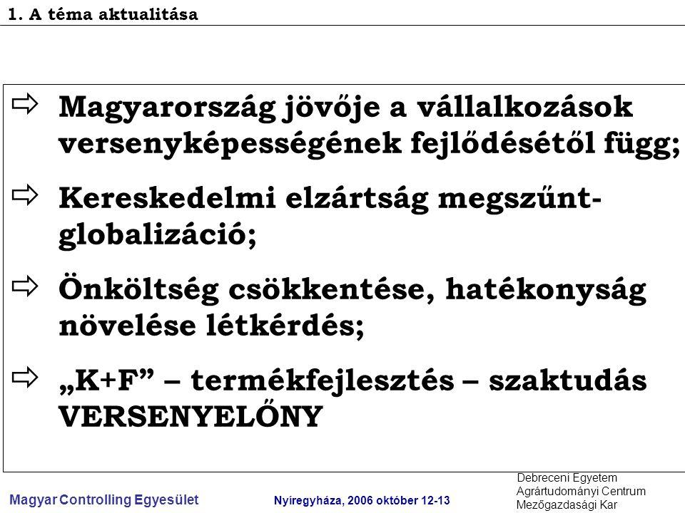 """Magyar Controlling Egyesület Nyíregyháza, 2006 október 12-13 Debreceni Egyetem Agrártudományi Centrum Mezőgazdasági Kar  Magyarország jövője a vállalkozások versenyképességének fejlődésétől függ;  Kereskedelmi elzártság megszűnt- globalizáció;  Önköltség csökkentése, hatékonyság növelése létkérdés;  """"K+F – termékfejlesztés – szaktudás VERSENYELŐNY 1."""