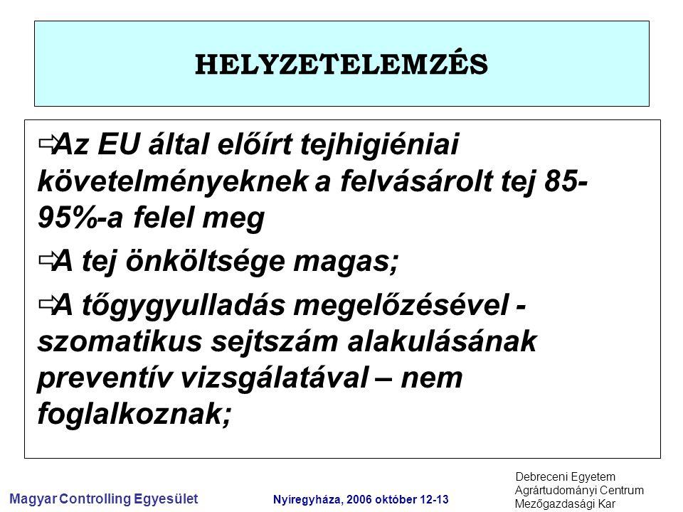 Magyar Controlling Egyesület Nyíregyháza, 2006 október 12-13 Debreceni Egyetem Agrártudományi Centrum Mezőgazdasági Kar HELYZETELEMZÉS  Az EU által előírt tejhigiéniai követelményeknek a felvásárolt tej 85- 95%-a felel meg  A tej önköltsége magas;  A tőgygyulladás megelőzésével - szomatikus sejtszám alakulásának preventív vizsgálatával – nem foglalkoznak;
