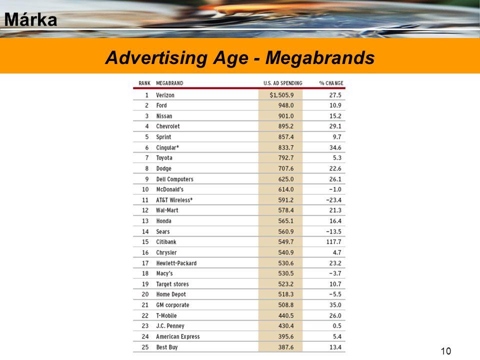 Márka 10 Advertising Age - Megabrands