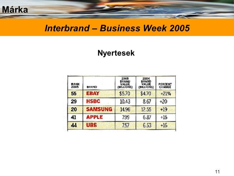 Márka 11 Interbrand – Business Week 2005 Nyertesek