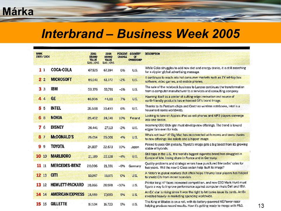 Márka 13 Interbrand – Business Week 2005