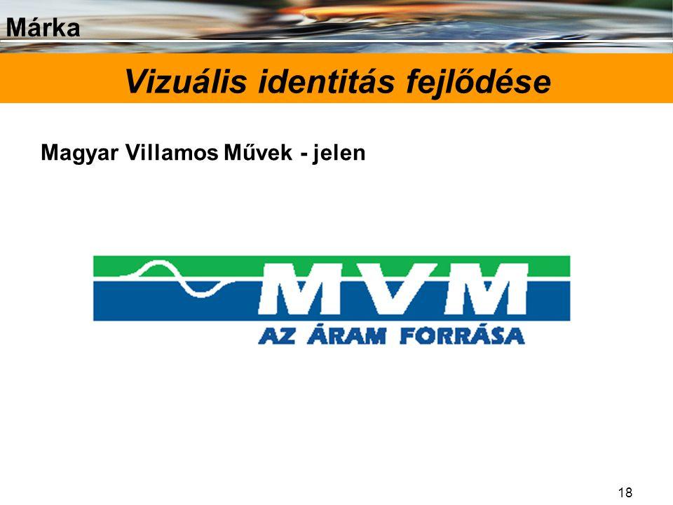 Márka 18 Vizuális identitás fejlődése Magyar Villamos Művek - jelen