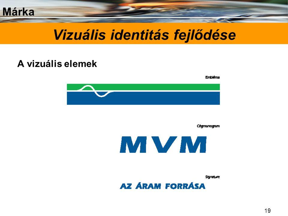 Márka 19 Vizuális identitás fejlődése A vizuális elemek