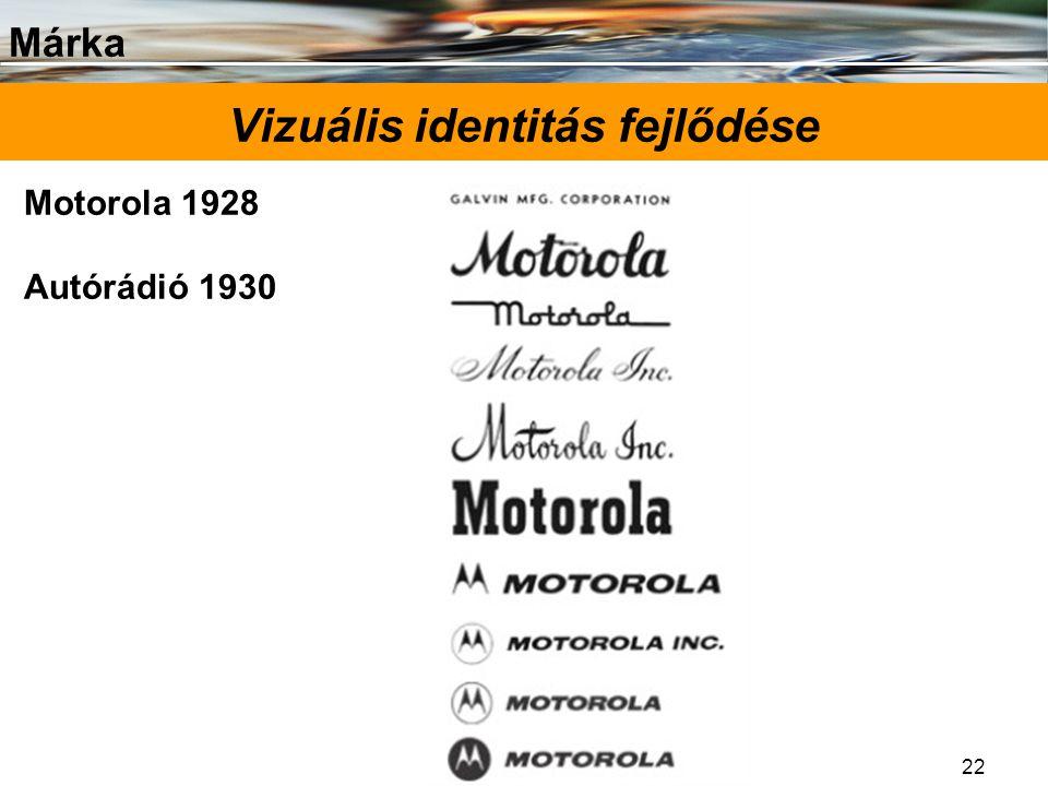 Márka 22 Vizuális identitás fejlődése Motorola 1928 Autórádió 1930