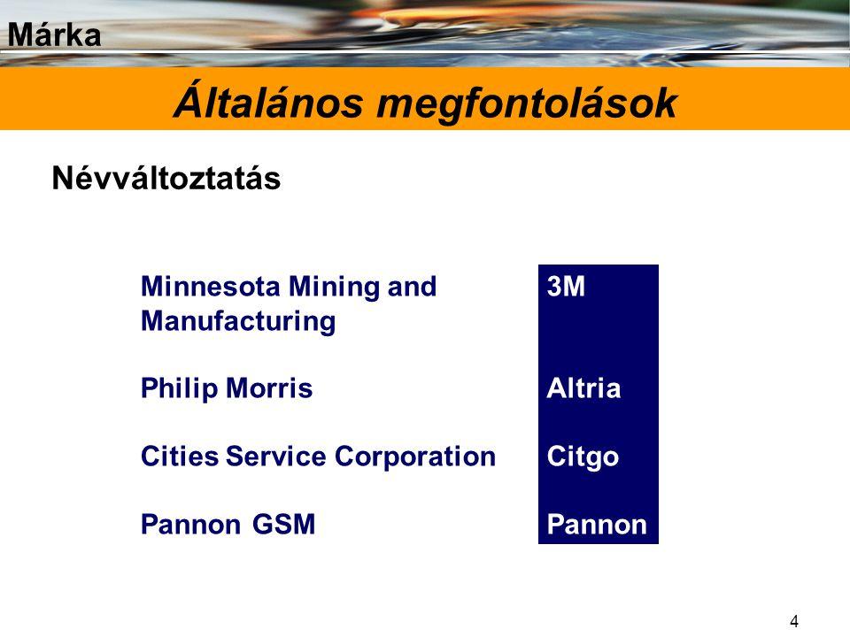 Márka 4 Általános megfontolások Névváltoztatás Minnesota Mining and Manufacturing Philip Morris Cities Service Corporation Pannon GSM 3M Altria Citgo