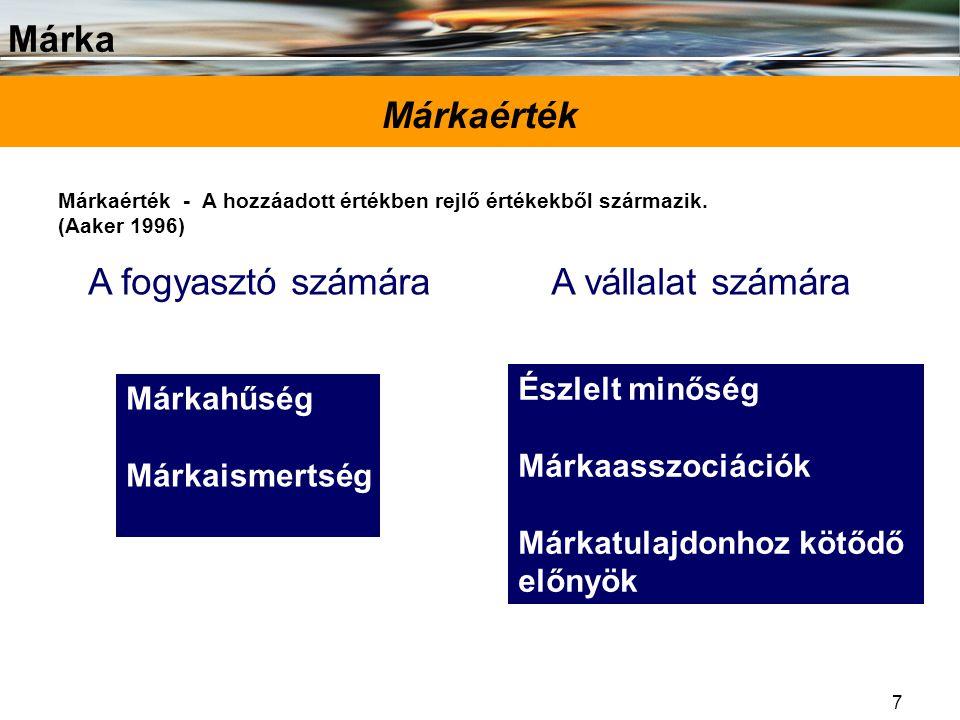 Márka 7 Márkaérték Márkaérték - A hozzáadott értékben rejlő értékekből származik. (Aaker 1996) Márkahűség Márkaismertség Észlelt minőség Márkaasszociá