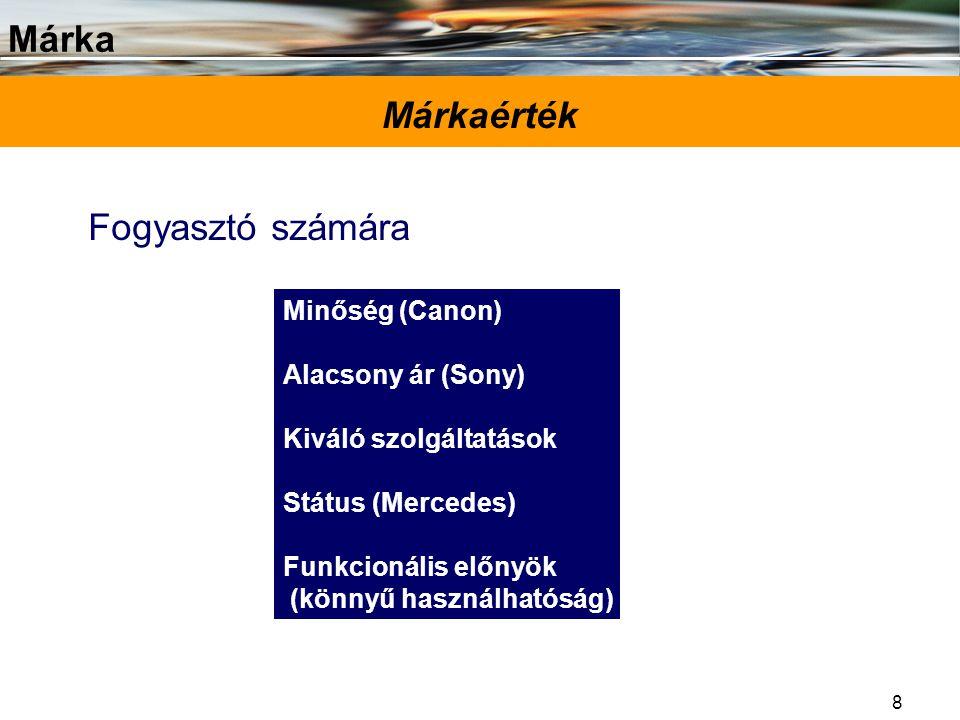 Márka 8 Márkaérték Fogyasztó számára Minőség (Canon) Alacsony ár (Sony) Kiváló szolgáltatások Státus (Mercedes) Funkcionális előnyök (könnyű használha