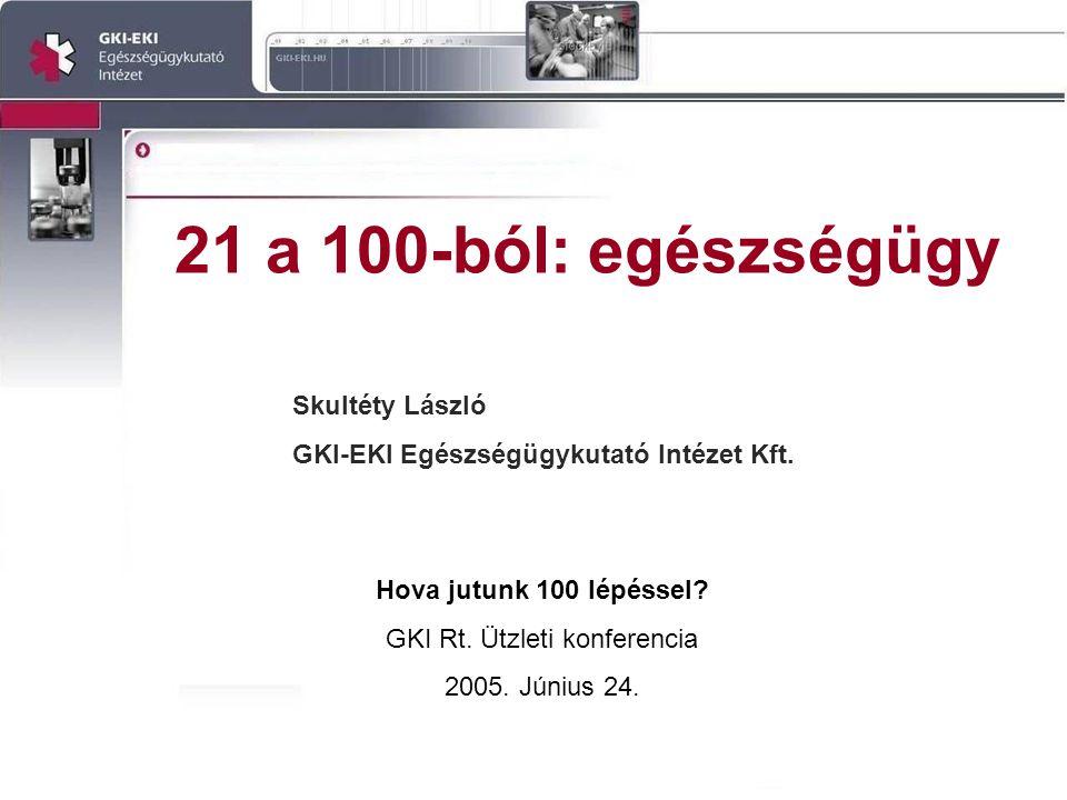 21 a 100-ból: egészségügy Skultéty László GKI-EKI Egészségügykutató Intézet Kft.