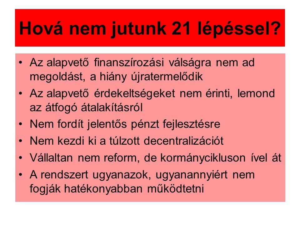 Hová nem jutunk 21 lépéssel.