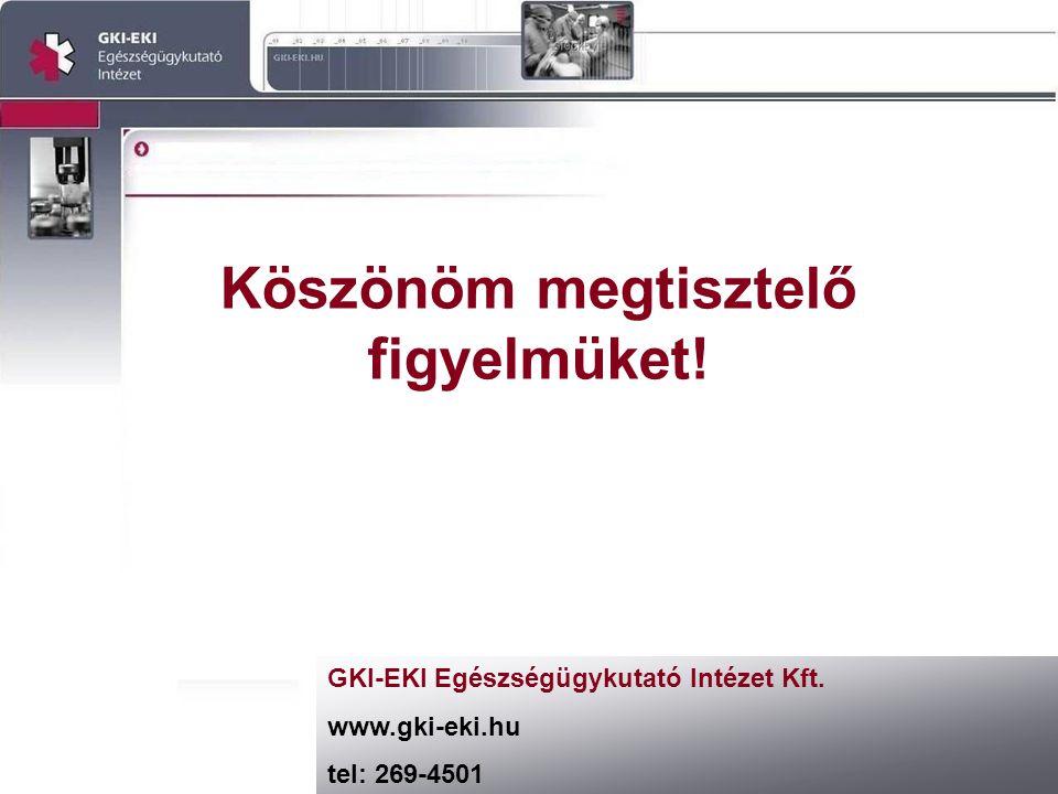 Köszönöm megtisztelő figyelmüket. GKI-EKI Egészségügykutató Intézet Kft.