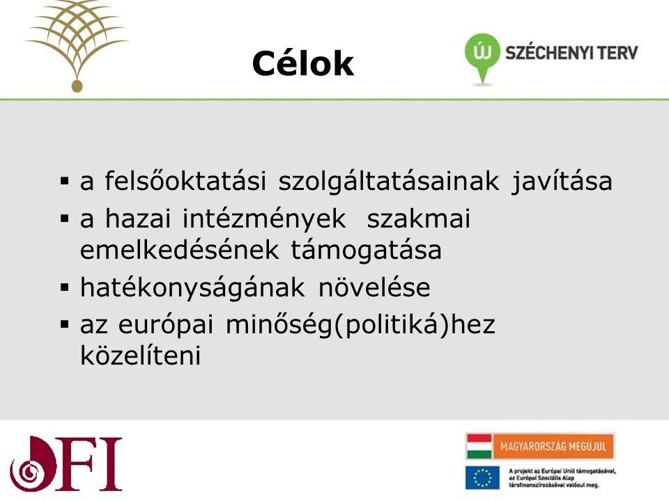  a felsőoktatási szolgáltatásainak javítása  a hazai intézmények szakmai emelkedésének támogatása  hatékonyságának növelése  az európai minőség(politiká)hez közelíteni Célok