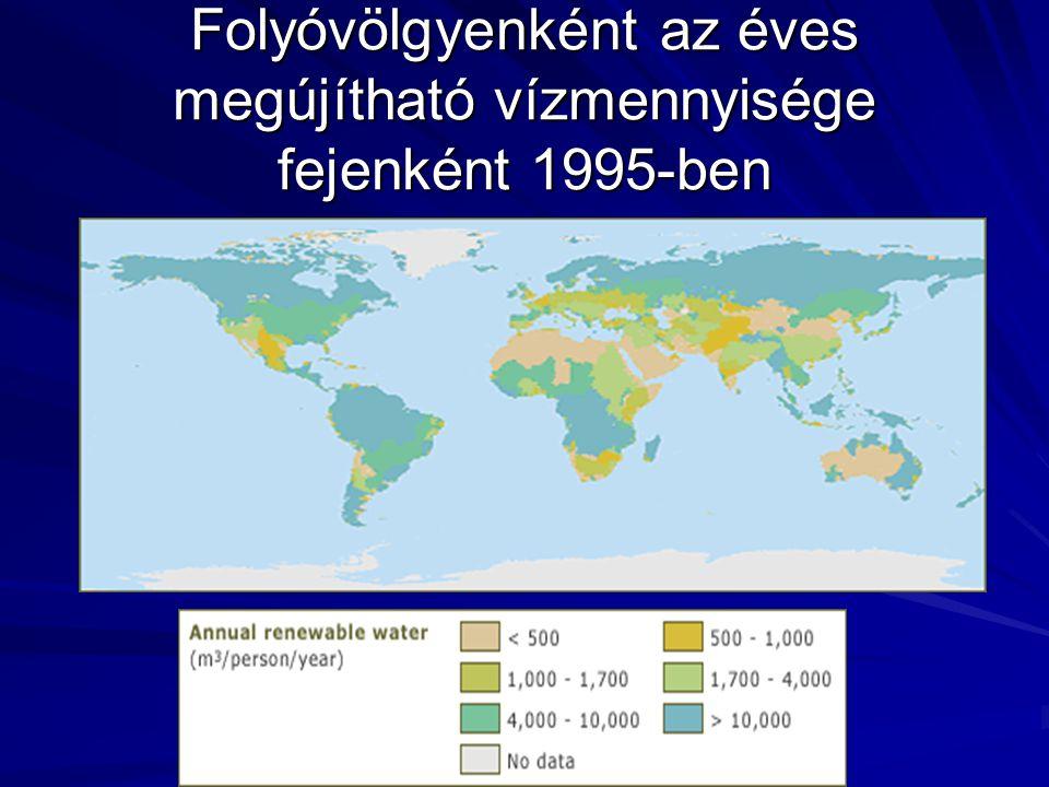 Folyóvölgyenként az éves megújítható vízmennyisége fejenként 1995-ben