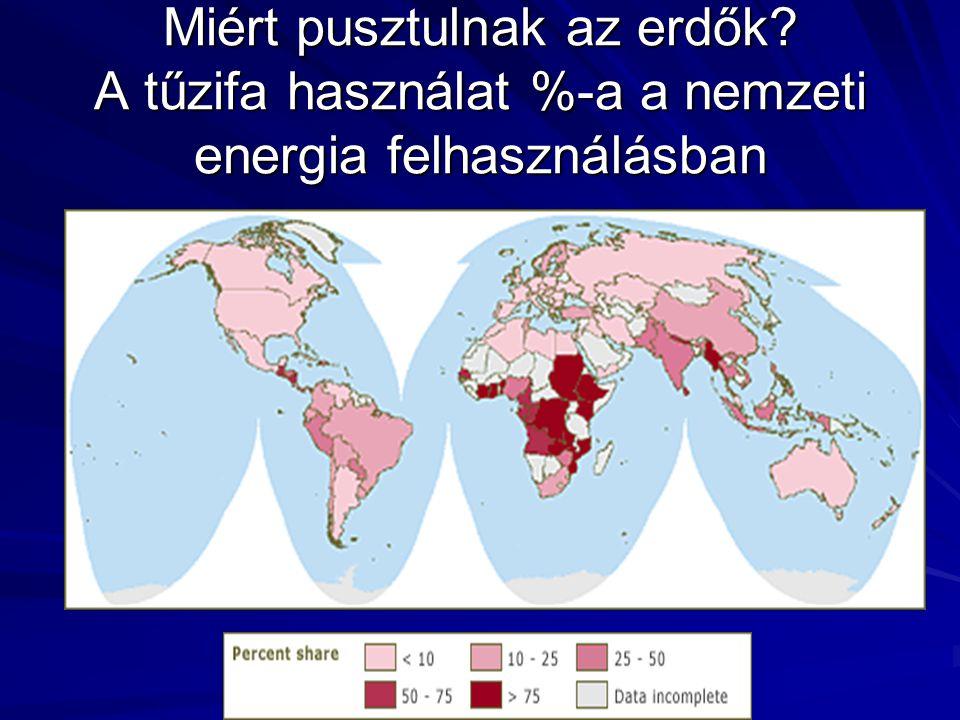 Miért pusztulnak az erdők? A tűzifa használat %-a a nemzeti energia felhasználásban