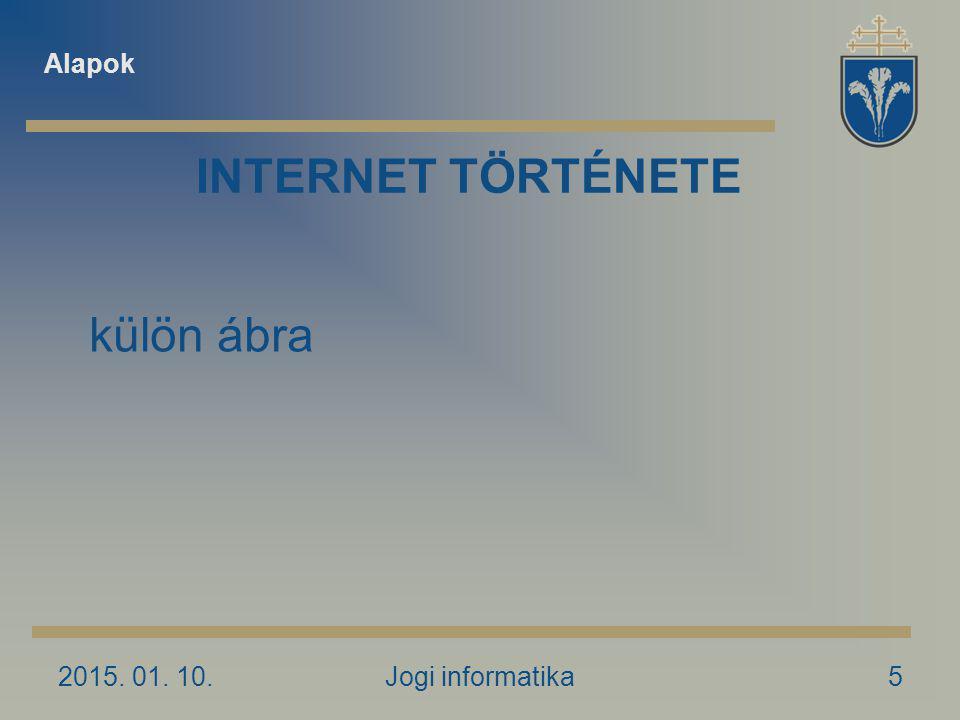 2015. 01. 10.Jogi informatika6 INTERNET TÖRTÉNETE külön ábra Alapok