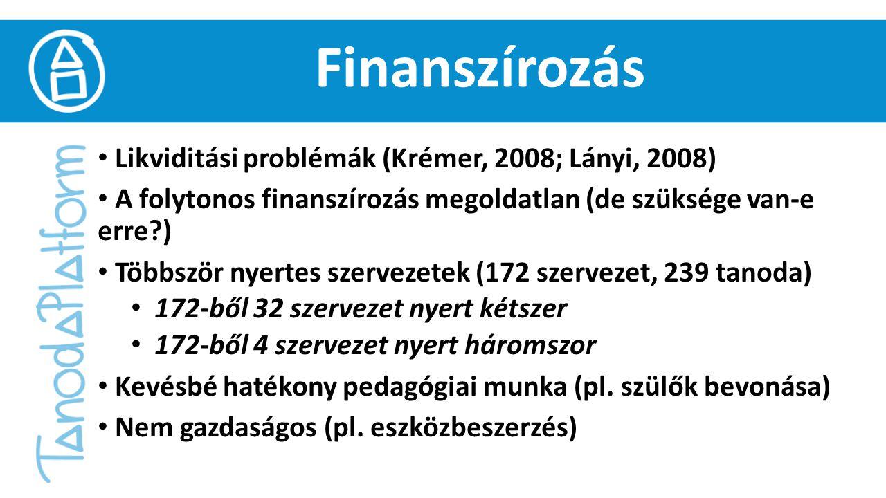 Finanszírozás Likviditási problémák (Krémer, 2008; Lányi, 2008) A folytonos finanszírozás megoldatlan (de szüksége van-e erre?) Többször nyertes szervezetek (172 szervezet, 239 tanoda) 172-ből 32 szervezet nyert kétszer 172-ből 4 szervezet nyert háromszor Kevésbé hatékony pedagógiai munka (pl.