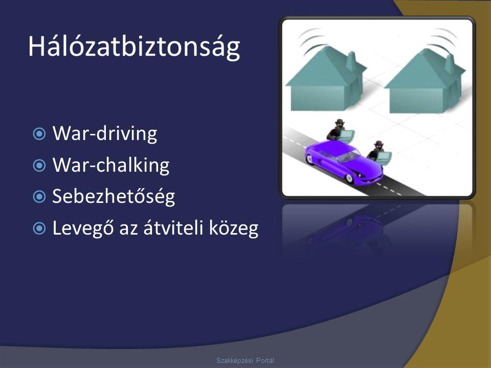 Hálózatbiztonság  War-driving  War-chalking  Sebezhetőség  Levegő az átviteli közeg Szakképzési Portál