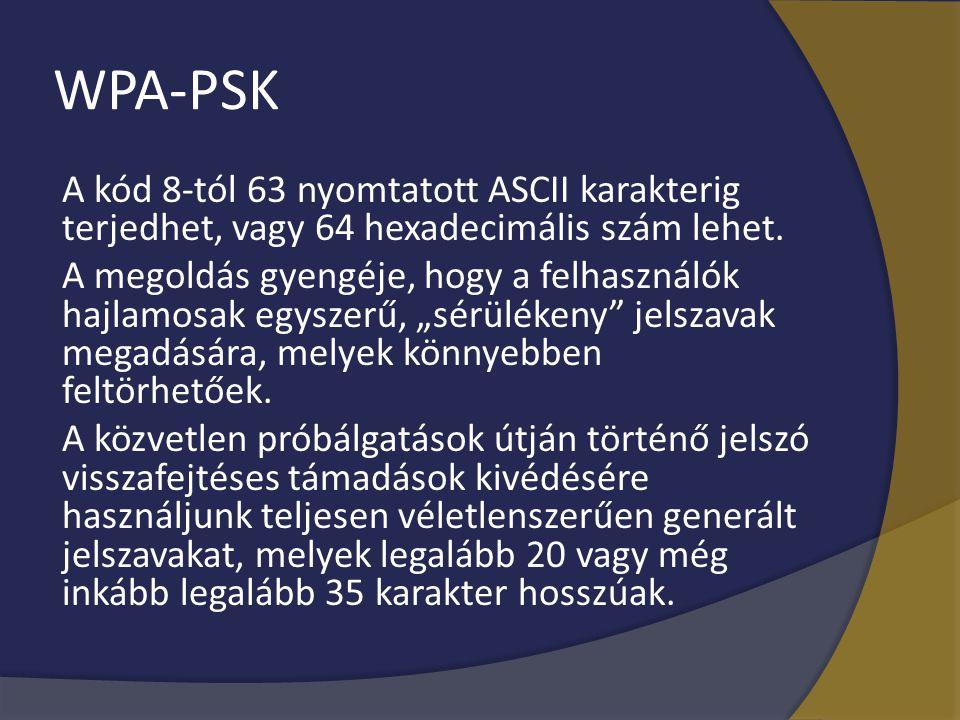 WPA-PSK A kód 8-tól 63 nyomtatott ASCII karakterig terjedhet, vagy 64 hexadecimális szám lehet. A megoldás gyengéje, hogy a felhasználók hajlamosak eg